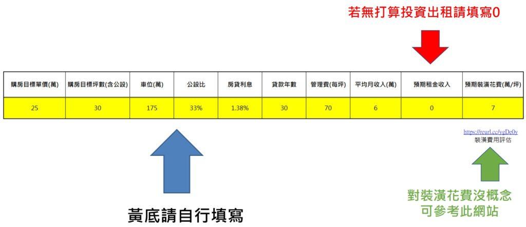買房健康指數表-填寫資料